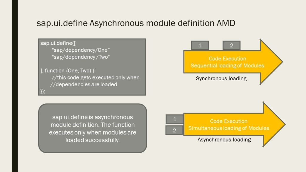 sap.ui.define Asynchronous Module Definition
