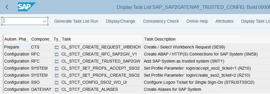 SAP_SAP2GATEWAY_TRUSTED_CONFIG