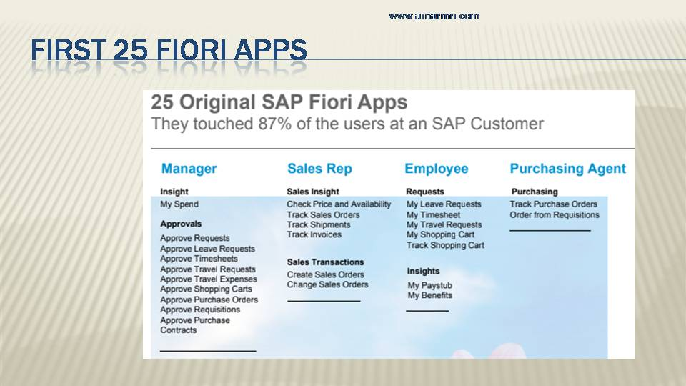 first 25 fiori apps